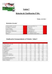 Resultados y clasificación 3ª Jornada de Liga